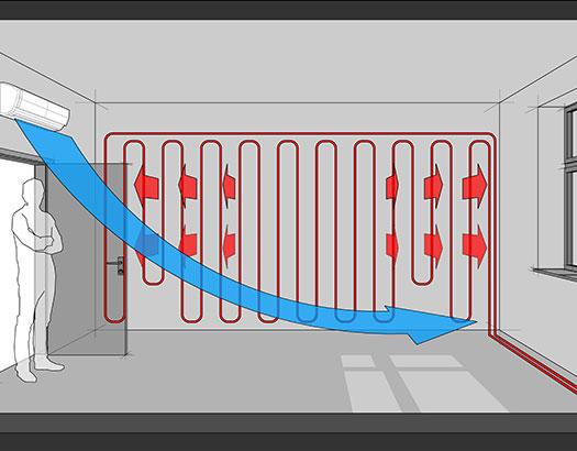 Výhody a nevýhody podlahového a stěnového vytápění
